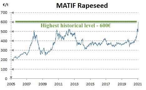 ODA Market Alert: Unprecedented volatility amid weather market speculation.